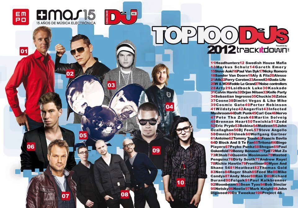 top 10 djs world 2012