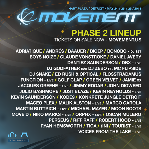 Movement2014_Phase2_Graphic