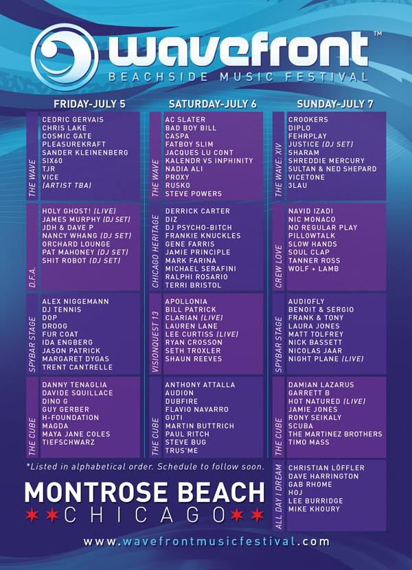 Wavefront 2013 daily schedule