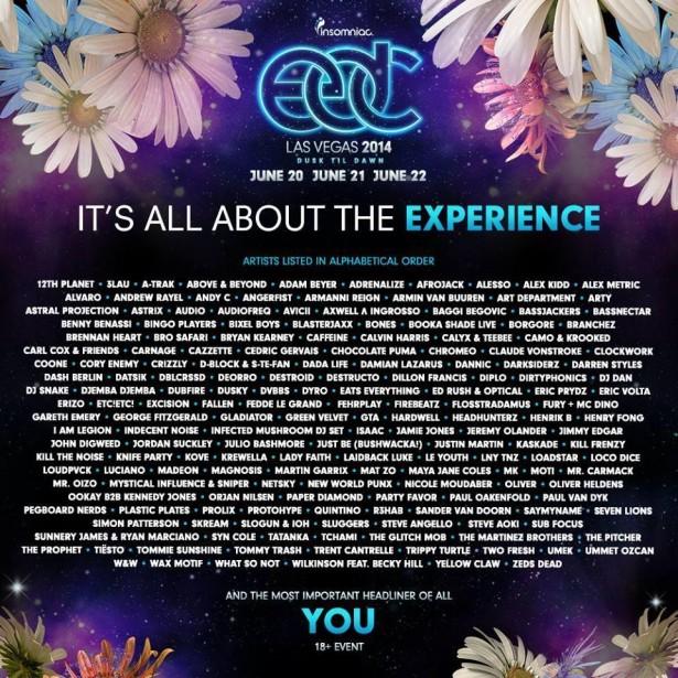 EDC Las Vegas lineup 2014