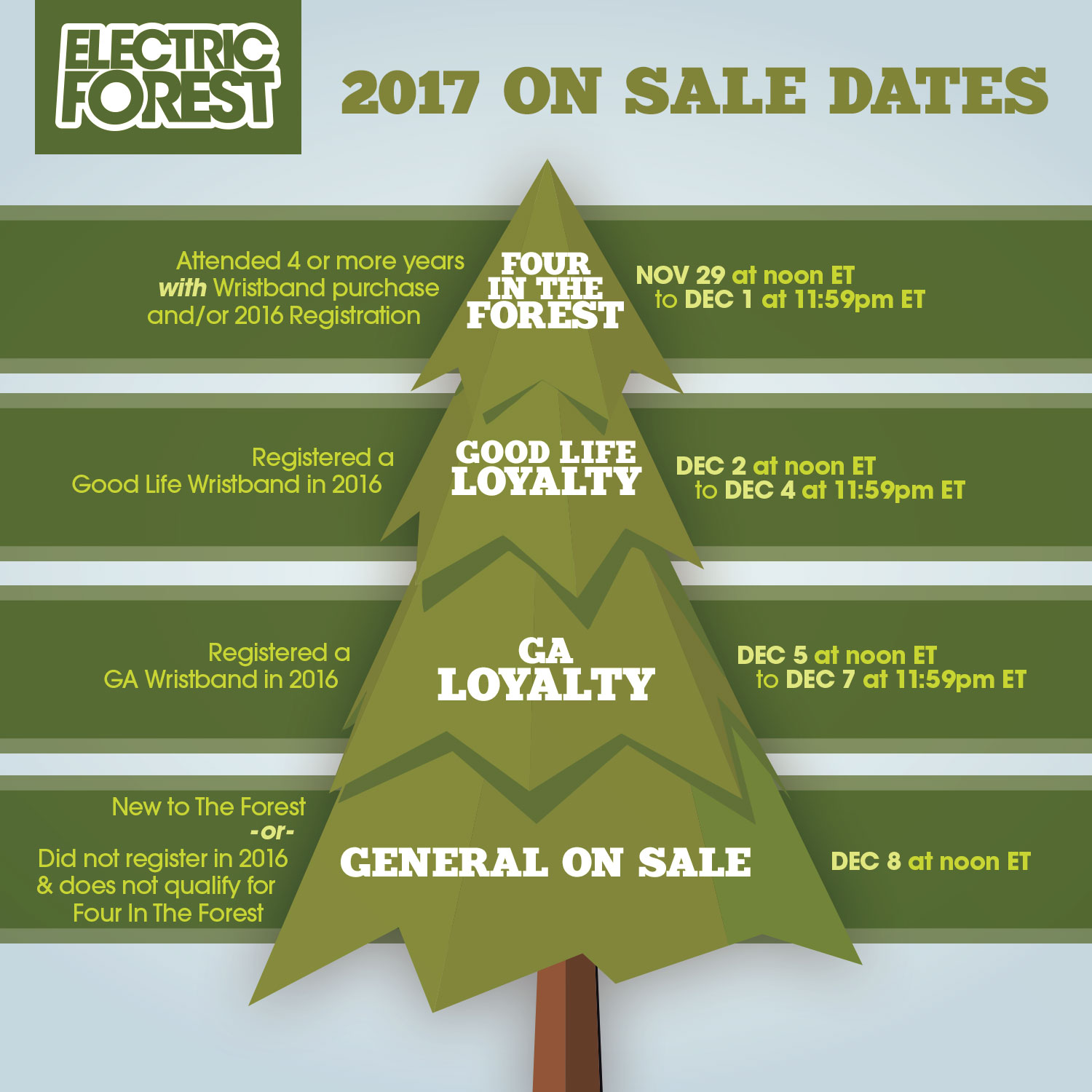 electric-forest-2017-loyaltytiers_tree_square