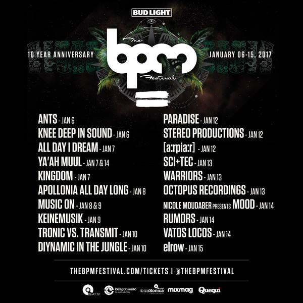 BPM 2017 Showcase Phase one